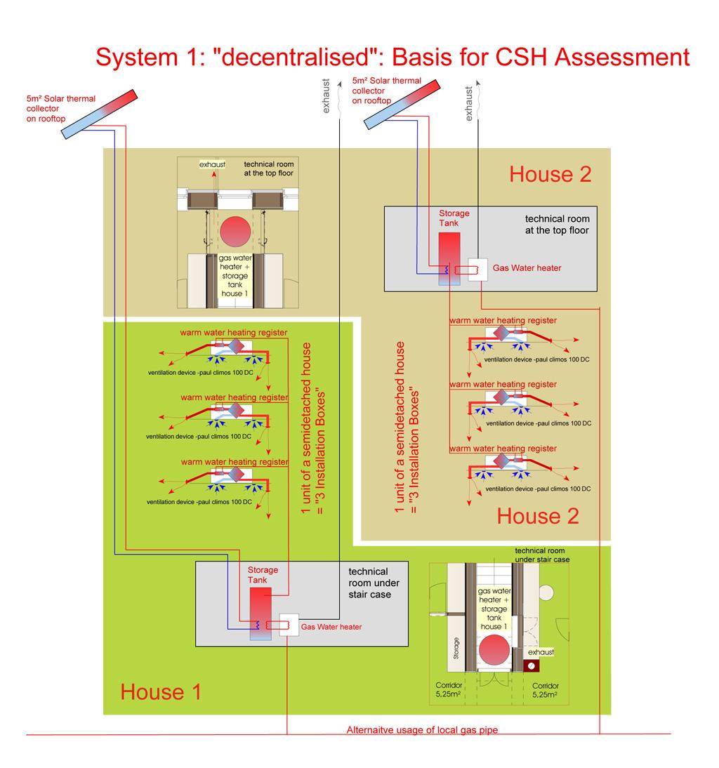 Building service schematics – heutemorgen on