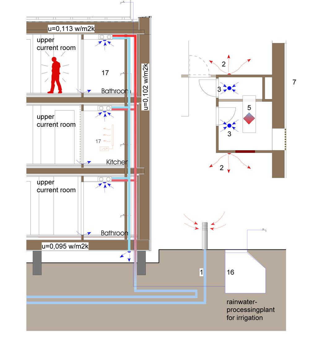Building service schematics – todaytomorrow